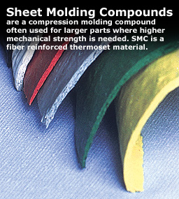 Sheet Molding Compound
